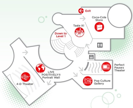 Mapa Ilustrativo do segundo andar do World of Coca-cola